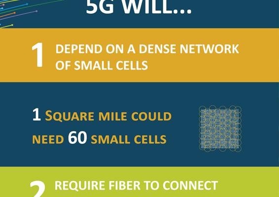 5G and fiber