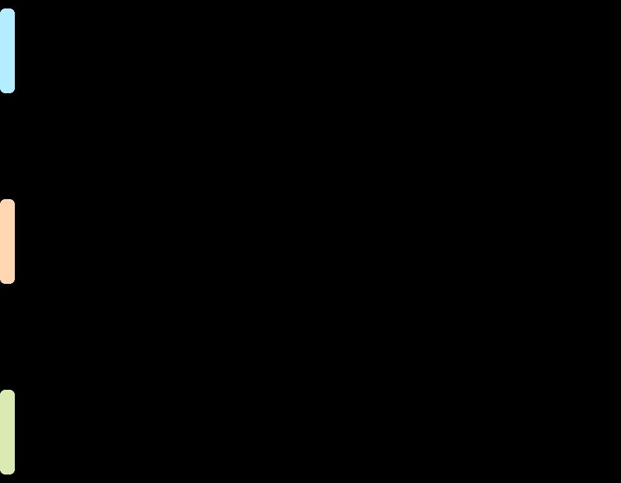 Group-786