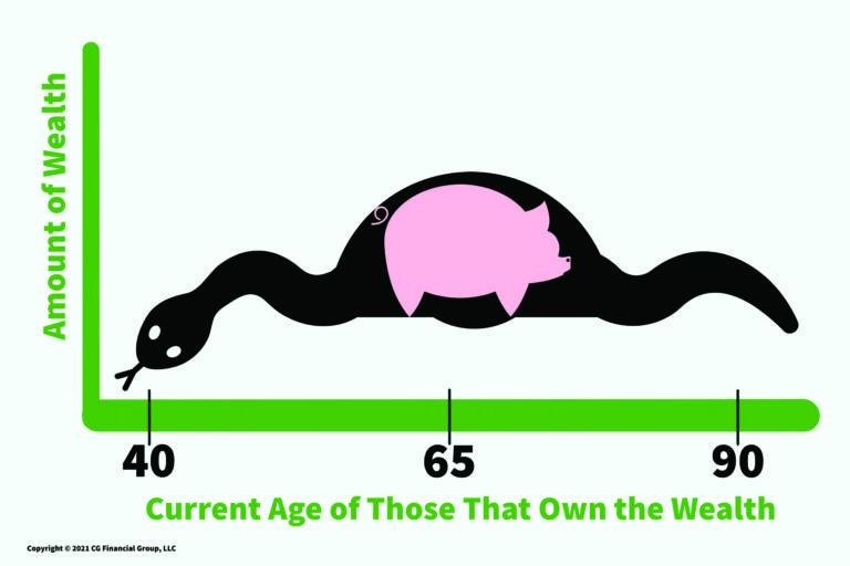 Pig + Python = Opportunity