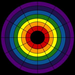 rainbow wheel of fifths