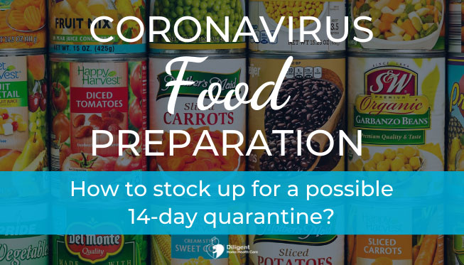Coronavirus food preparedness: How to stock up for a possible 14-day quarantine?