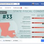 New Orleans Unfunded Pension Liabilities exceed 40%