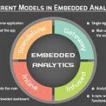 App Developers Embedding More Analytics