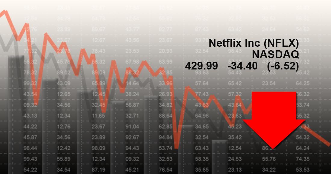 Las acciones de Netflix se derrumban tras anunciar que esperan menos ganancias en la segunda mitad del año