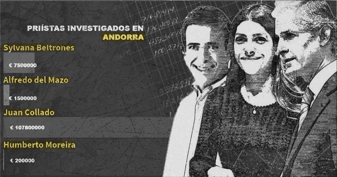 De Collado a los Beltrones, Andorra: la guarida preferida del PRI para ocultar sus turbias fortunas
