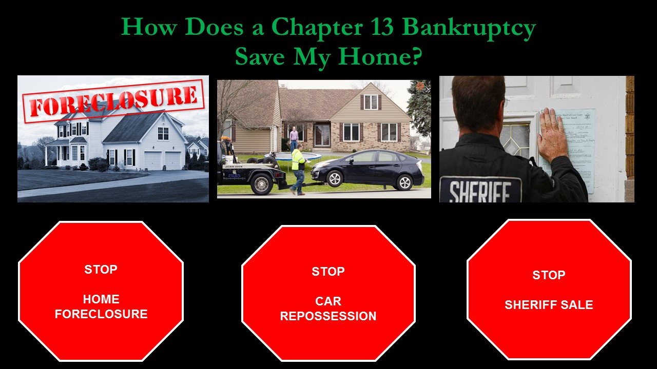 How Does a Chapter 13 Save My Home?