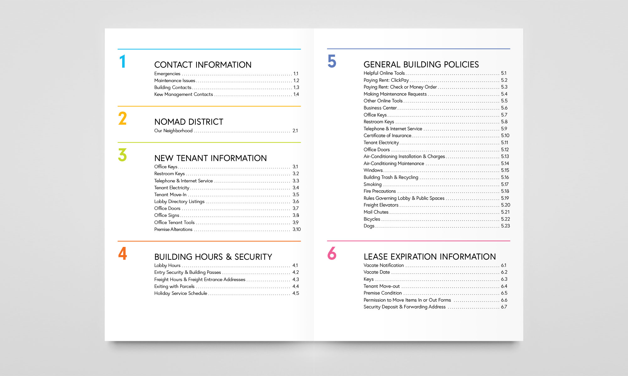 Kew Management Tenant Guide Spread 1
