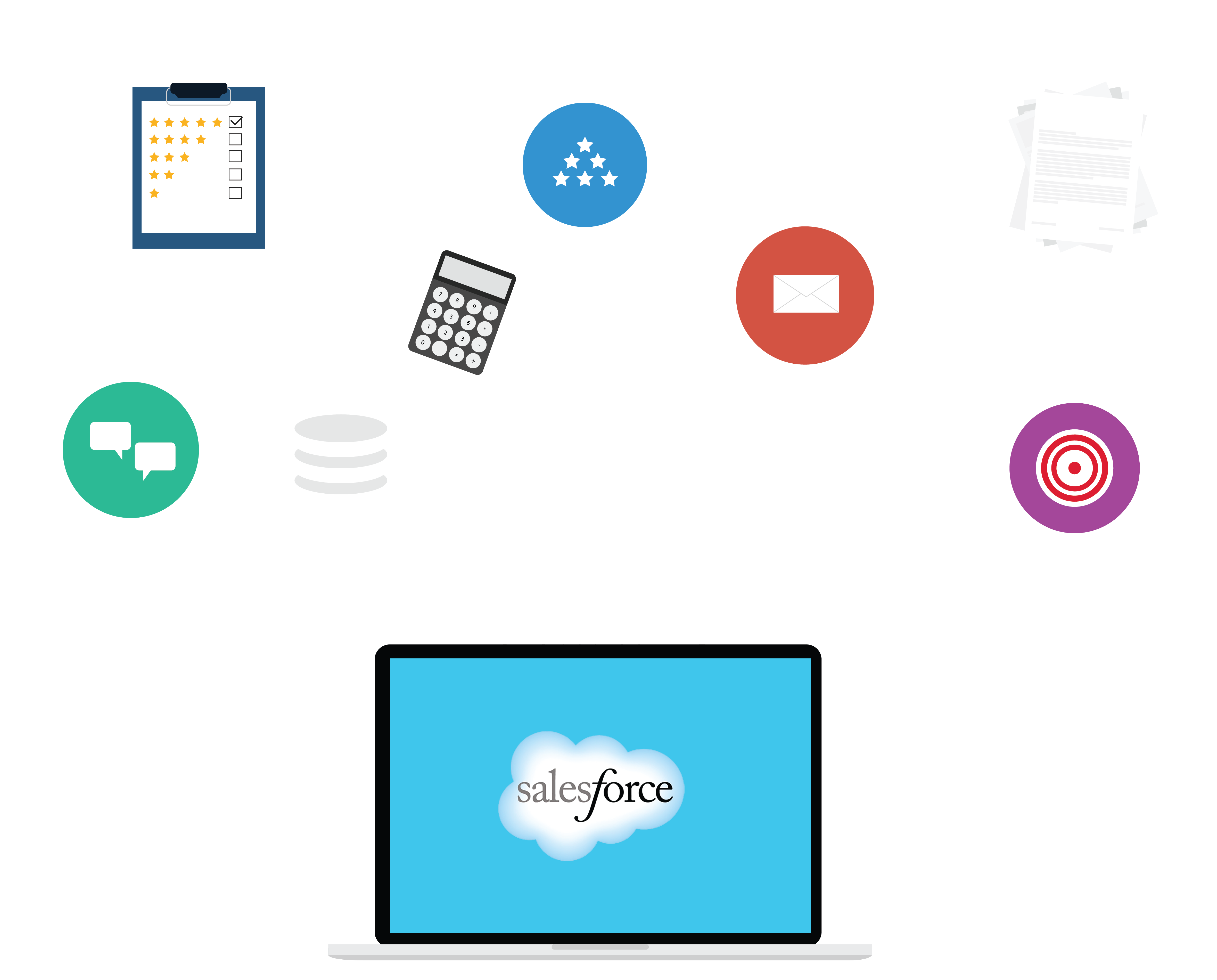 Salesforce Integrated Business