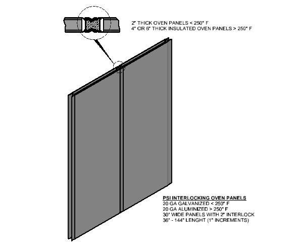 PSI Interlocking Oven Panels