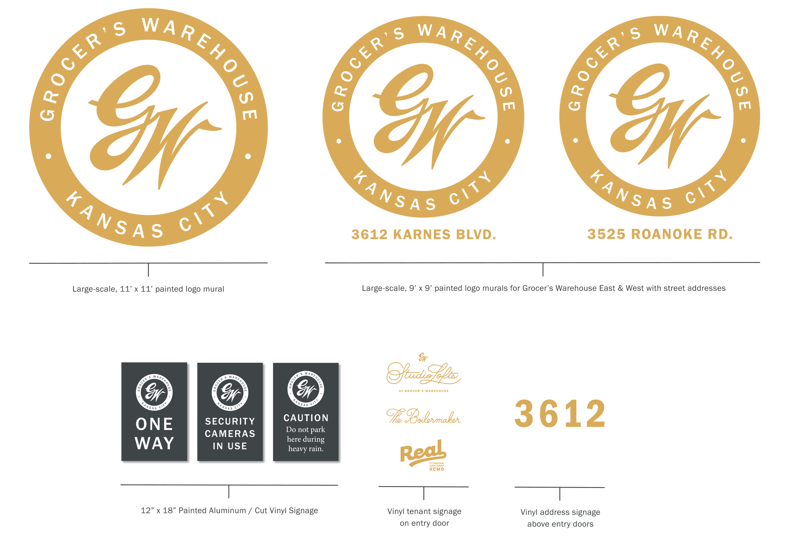 gw-focusedsignagewayfind