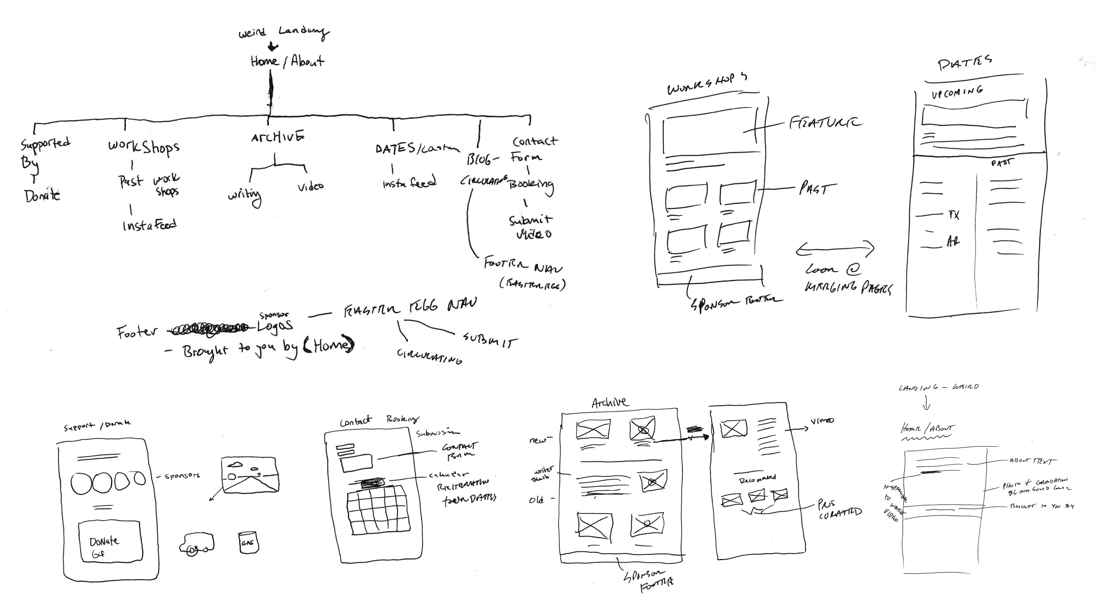 RCMA-Analog-Wires