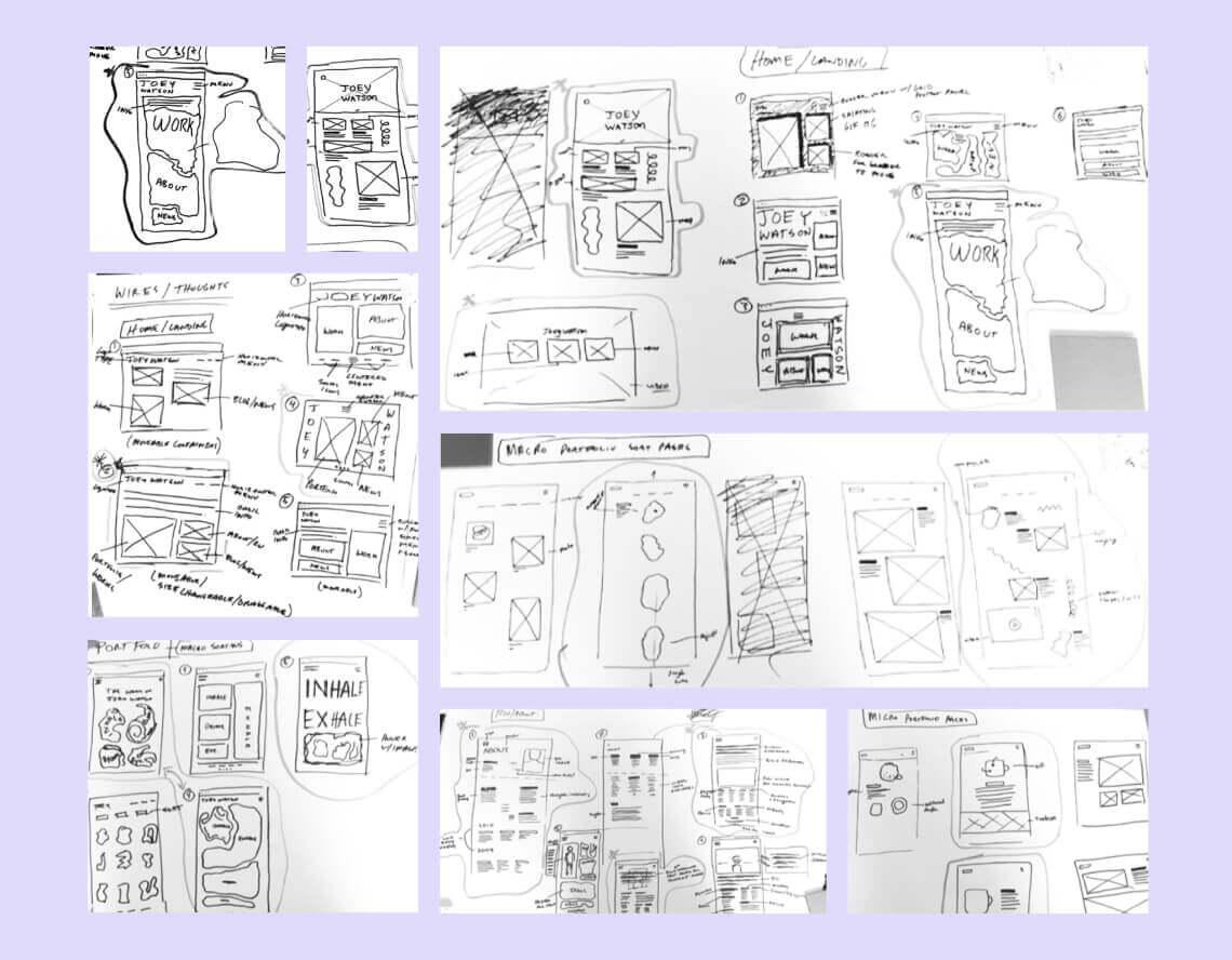 SSWeb-Joey Watson-Analog WireFrame Sketching