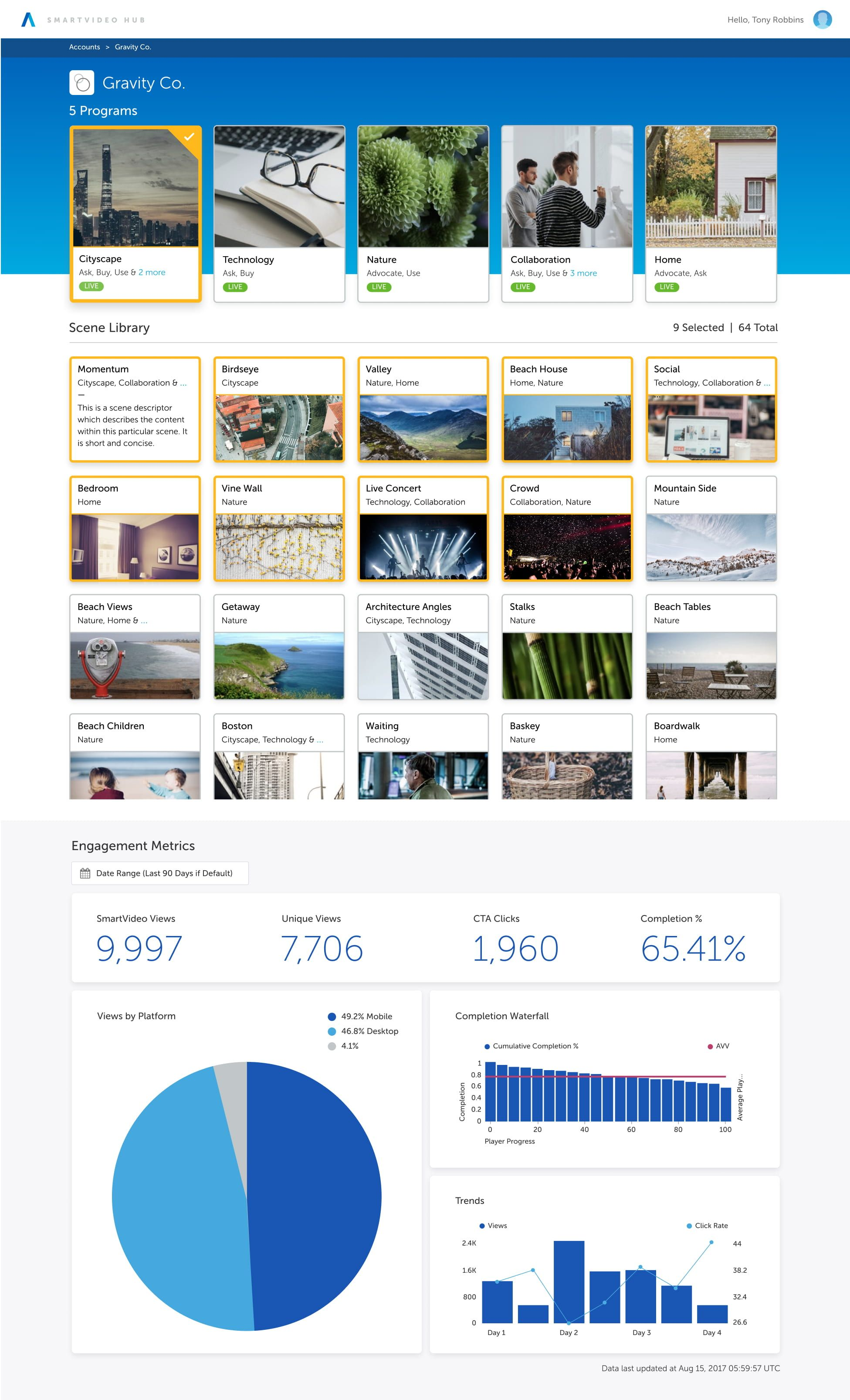 SSWeb-SundaySky-SV-Account-Dashboard-Screen