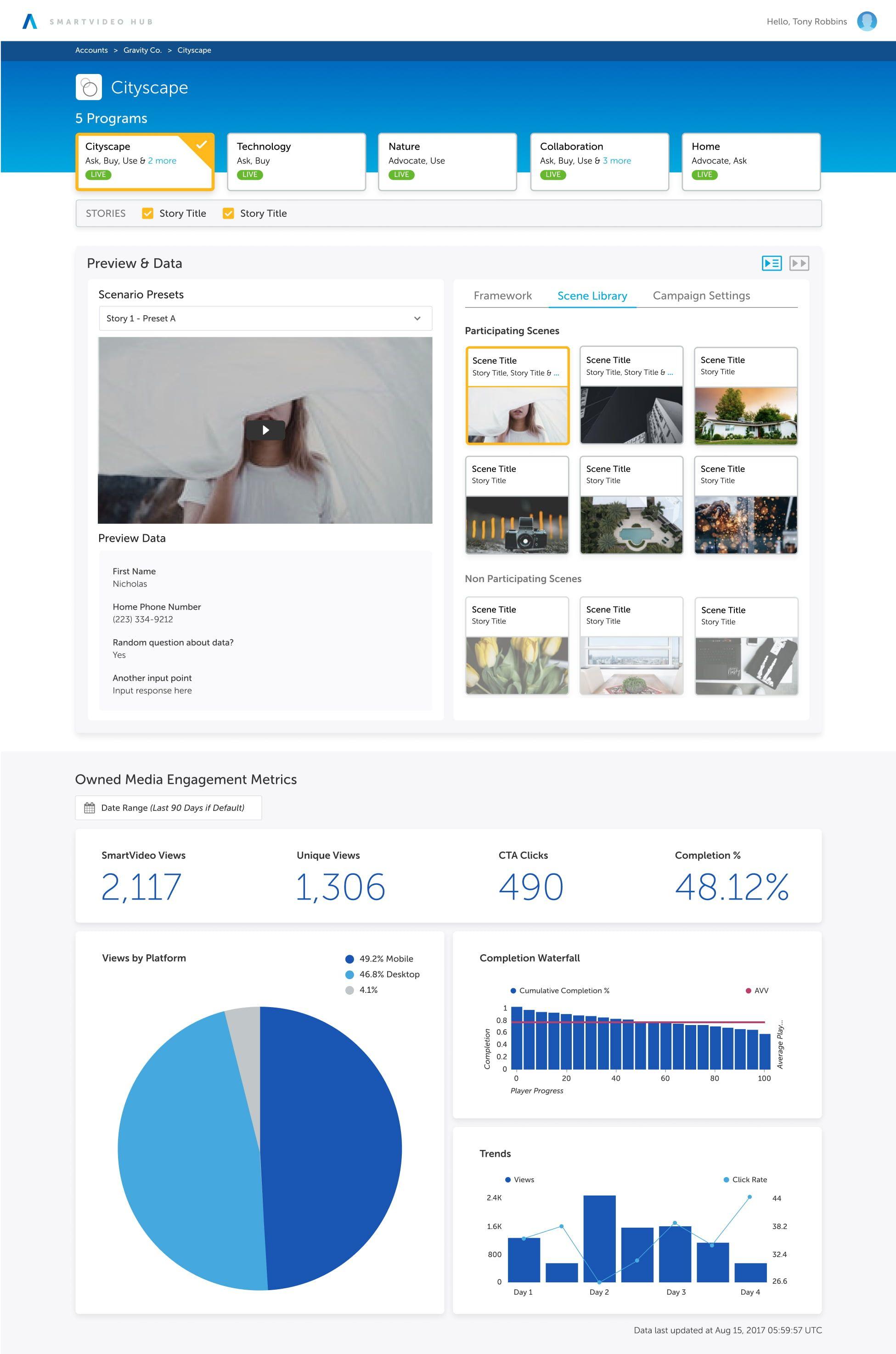 SSWeb-SundaySky-SV-Program-Dashboard-Screen