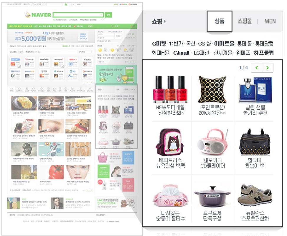 Naver Shopping Box