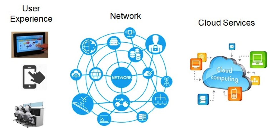 Images and icons for network and cloud services
