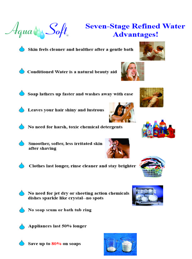 Poster on Seven-Stage Refined Water Advantages