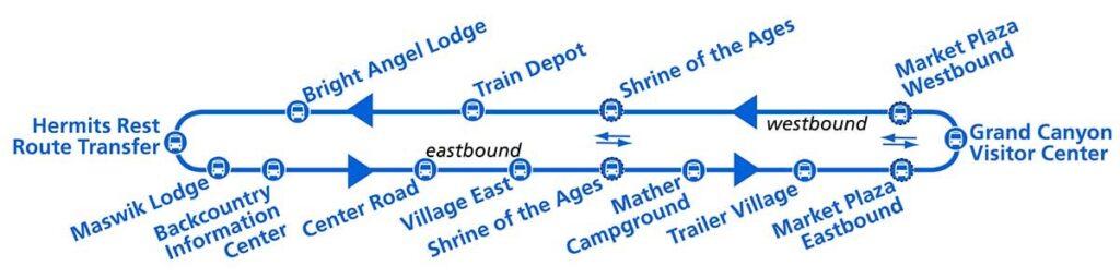 South Rim   Blue Loop   Shuttle Stops