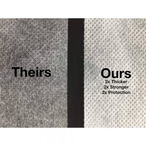 Fitting sheets comparison