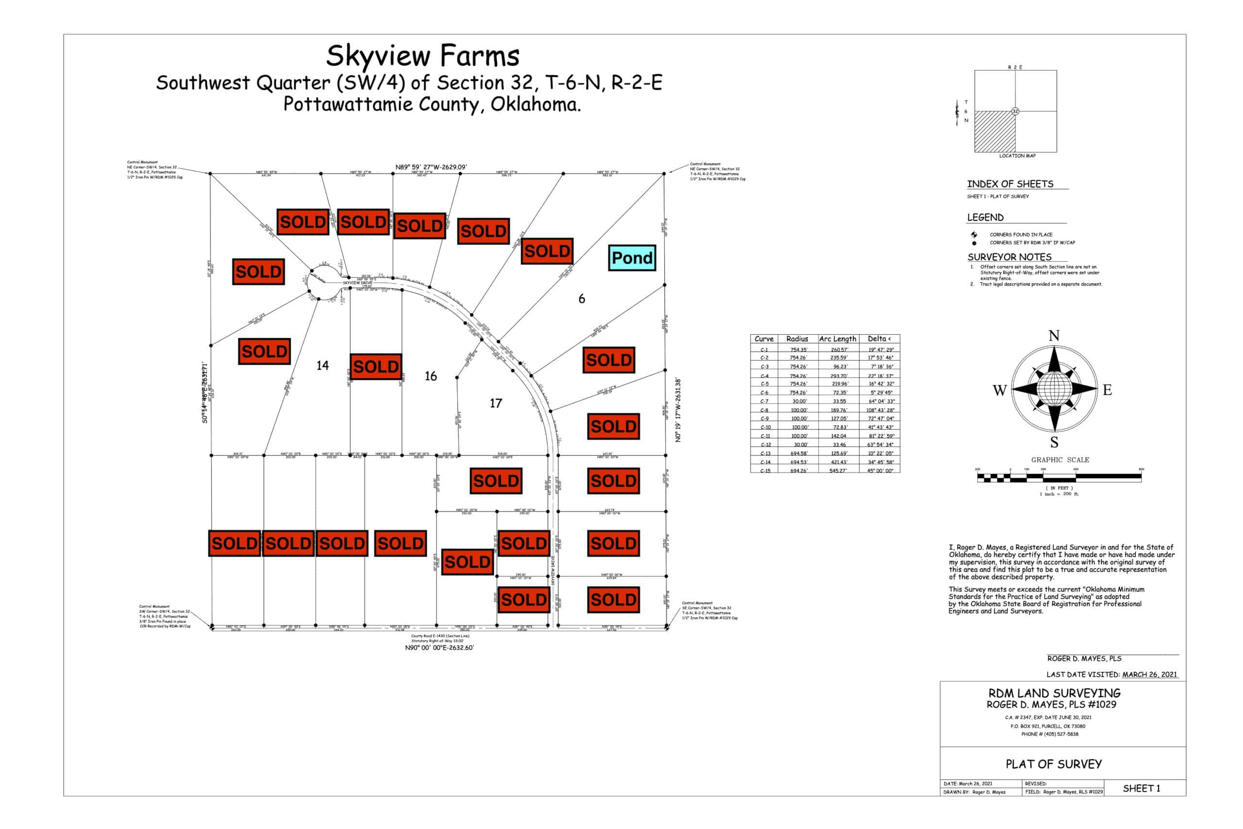Skyview Farms Plat