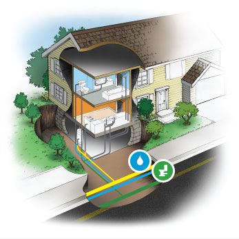 Sewer & Drain Coverage Explained