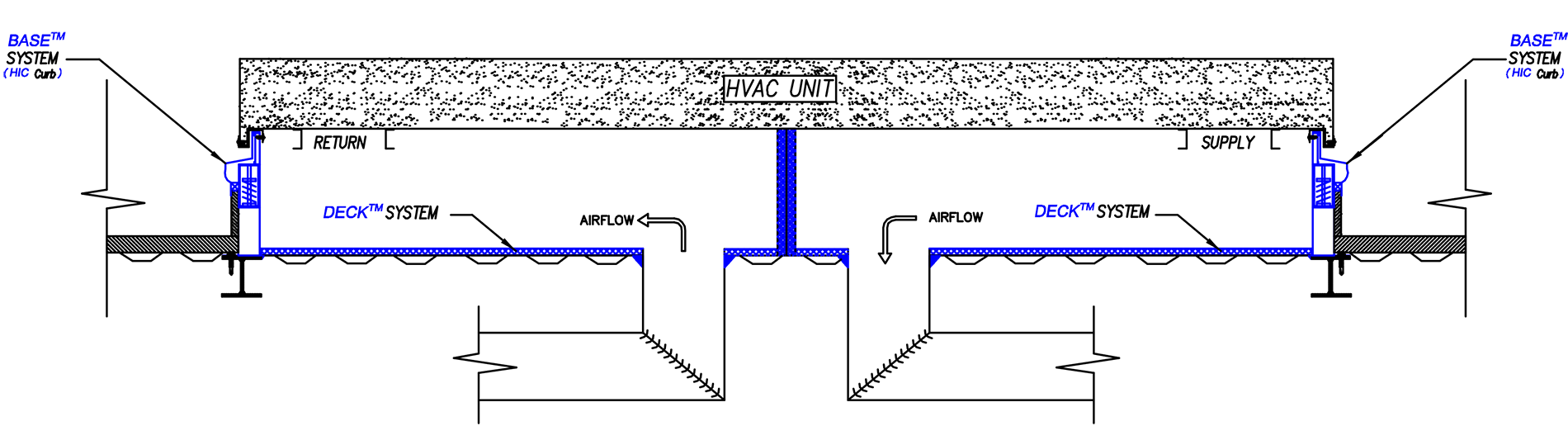 generic-hushcore-whisper-p-system-rtu-curb-acoustical-system