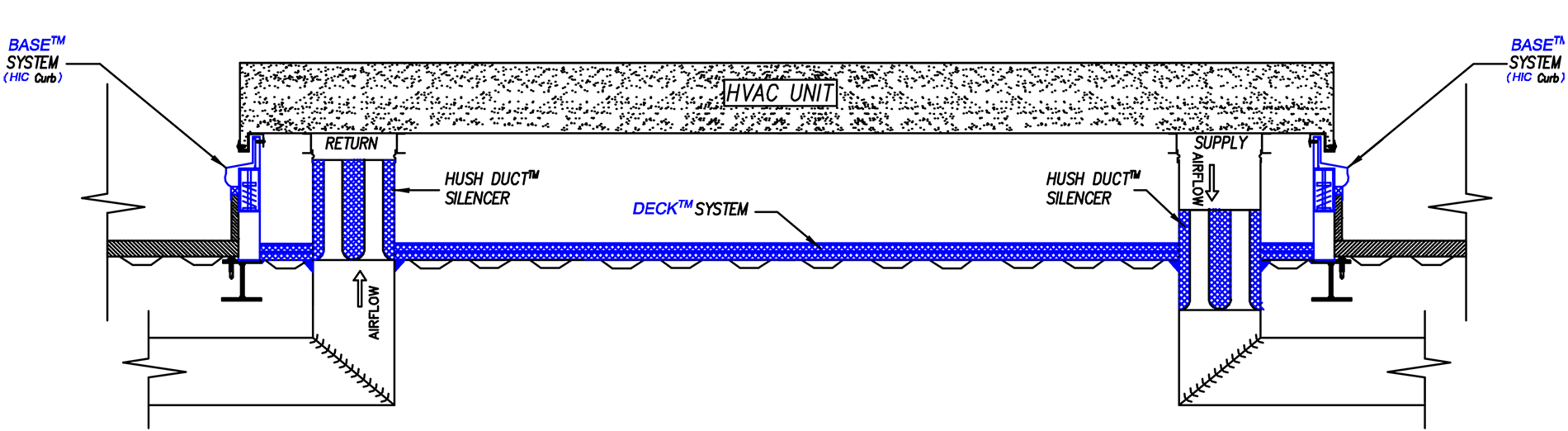 generic-hushcore-whisper-v-system-rtu-curb-acoustical-system