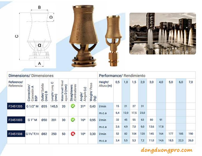 Thông số kỹ thuật vòi phun cây thông (10 m.c.a = 1 bar, m.c.a:metros de columna de agua - metre head)