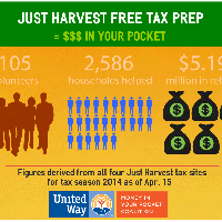 Just Harvest free tax prep = money in your pocket