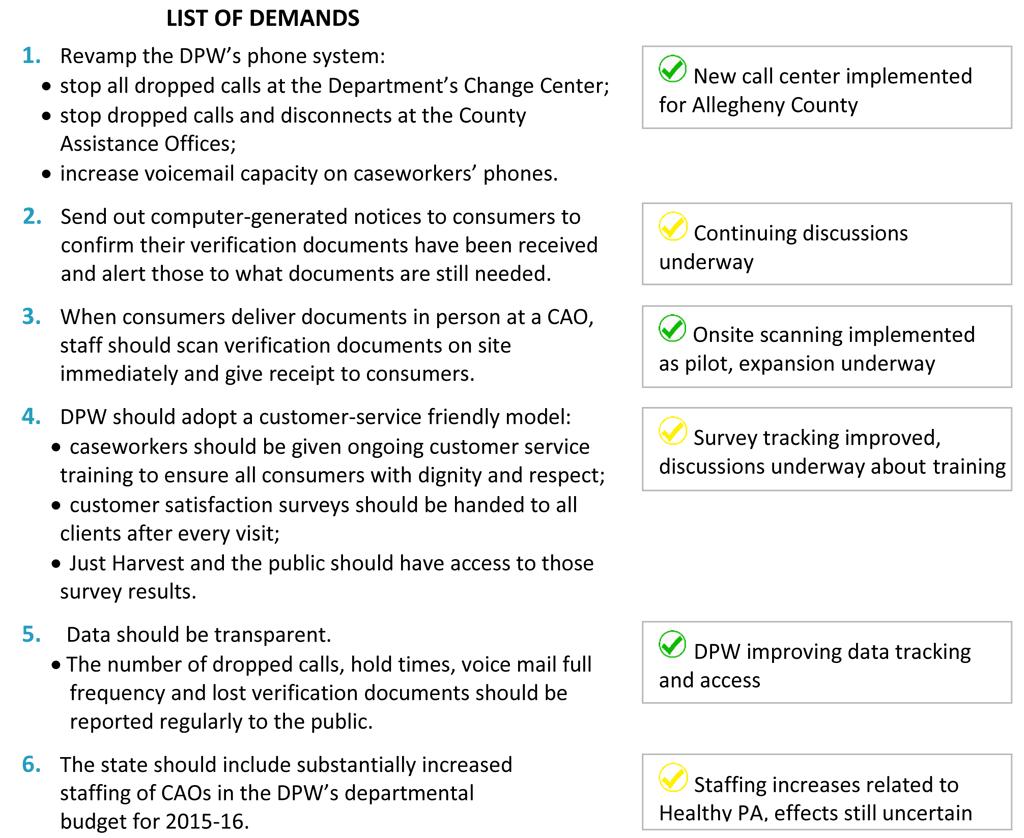 Barriers to Benefits progress report