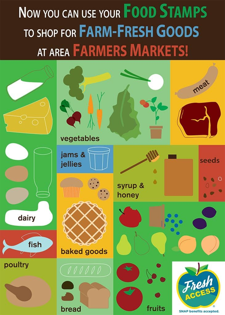 You can use yoru Food Stamps to purchase farm fresh goods and healthy food at area farmers markets