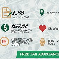 Our 2017 Tax Season infographic