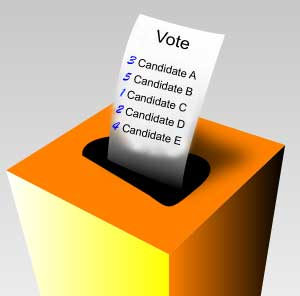 English: Ballot Box showing preferential voting