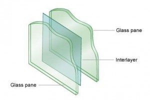 auto glass windshields lamination process