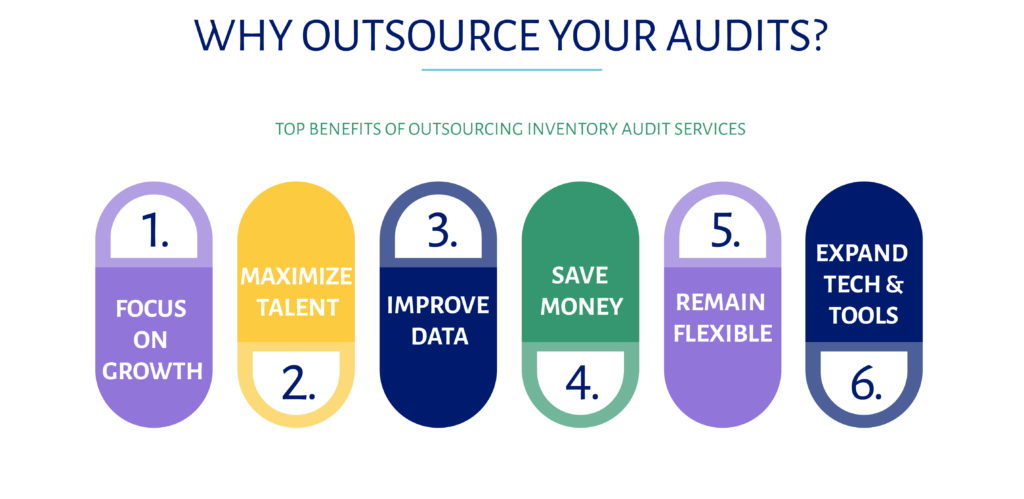 why outsource audit graphic