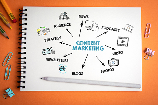 Five ways to promote your content