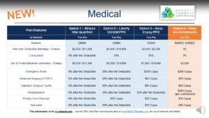 UET Medical Comparison