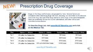 UET Prescription Coverage Chart