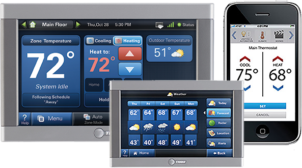 Home Automation is a Must: Here's Three Reasons Why
