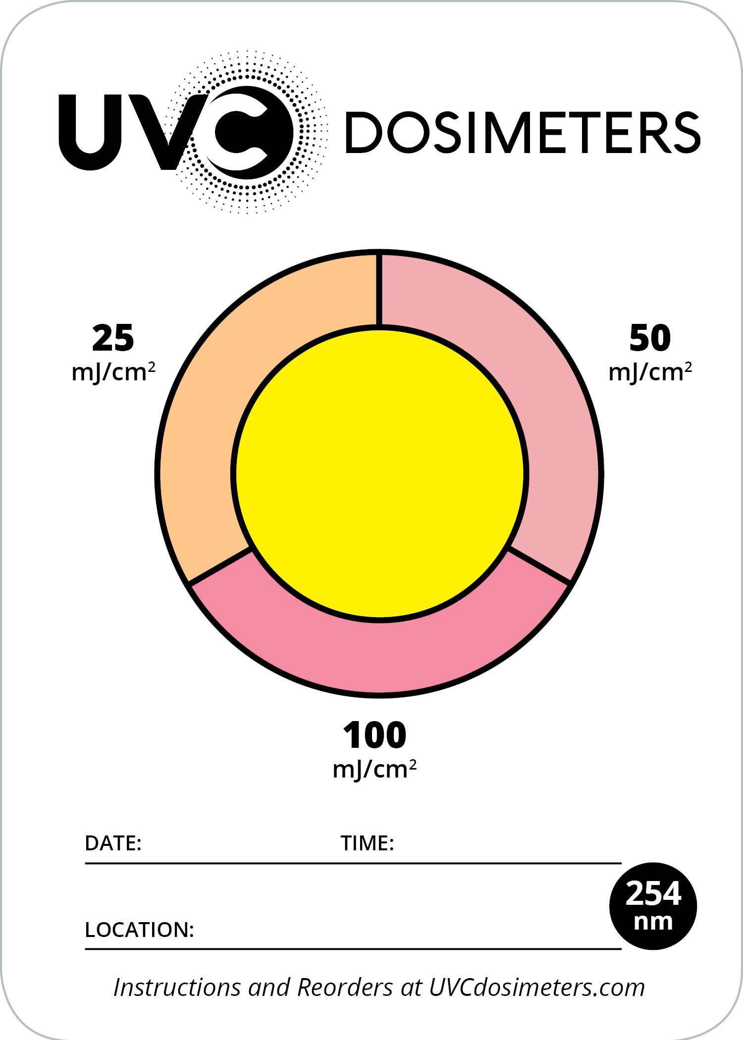 UVC 1000 dosimeters