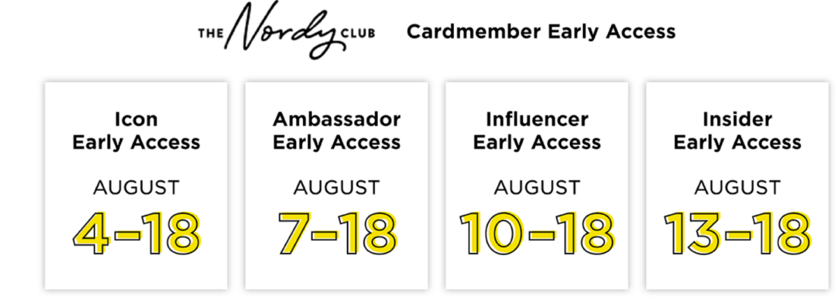 norstrom anniversary sale 2020 | Nordstrom Anniversary Sale by popular Houston life and style blog, Haute and Humid: image of the Nordy Club cardmember early access calendar.