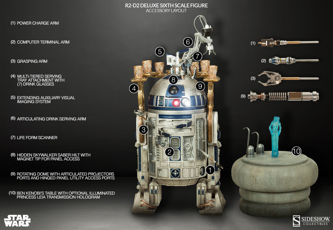 r2-d2-deluxe-sixth-scale-figure-13