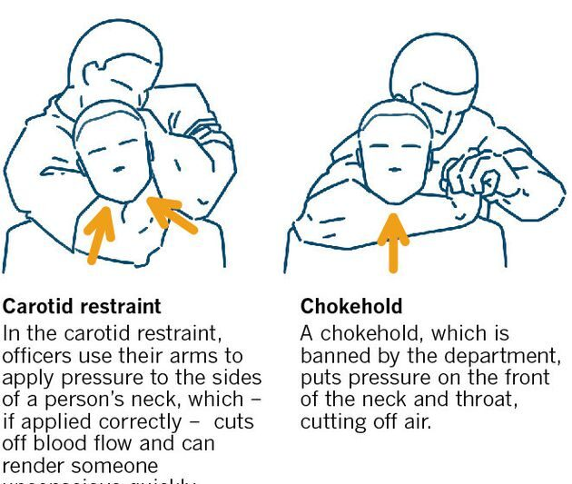 SDPD to Stop Use of Carotid Restraint as Use-of-Force Procedure