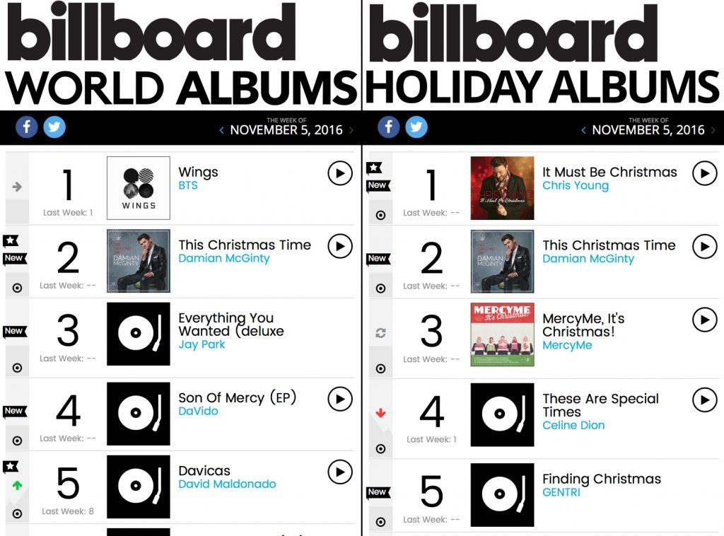 2-billboard-world-and-holiday-chart