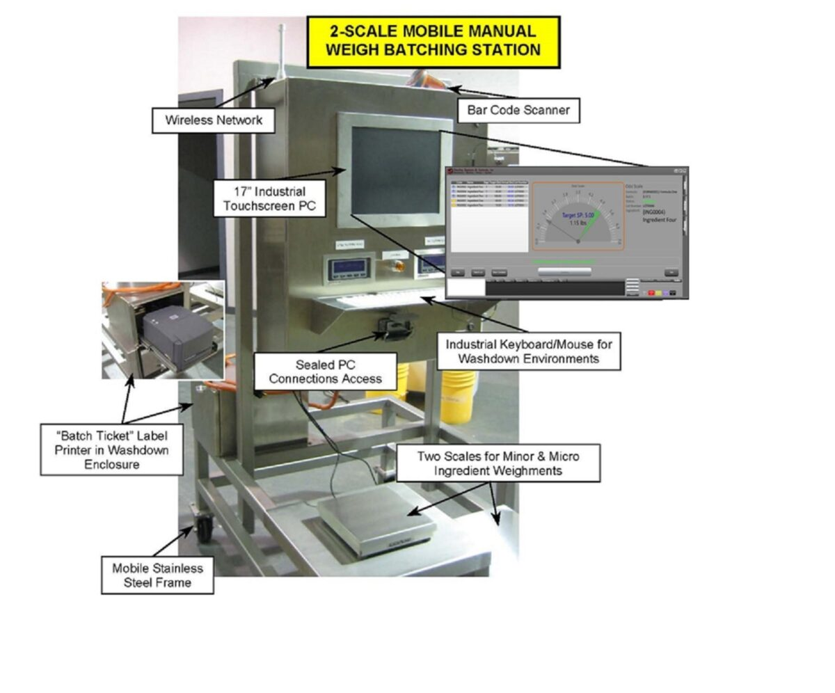 Semi-Automatic Hand Prompt Batching System
