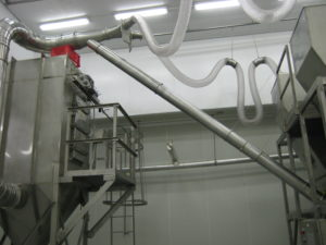 Minor Ingredient System for Foods Dust Collection System
