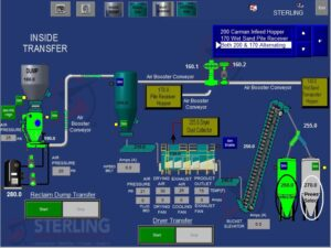 UL Control Panels for Wet Sand Processing