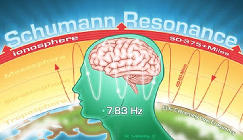 schumann-resonance