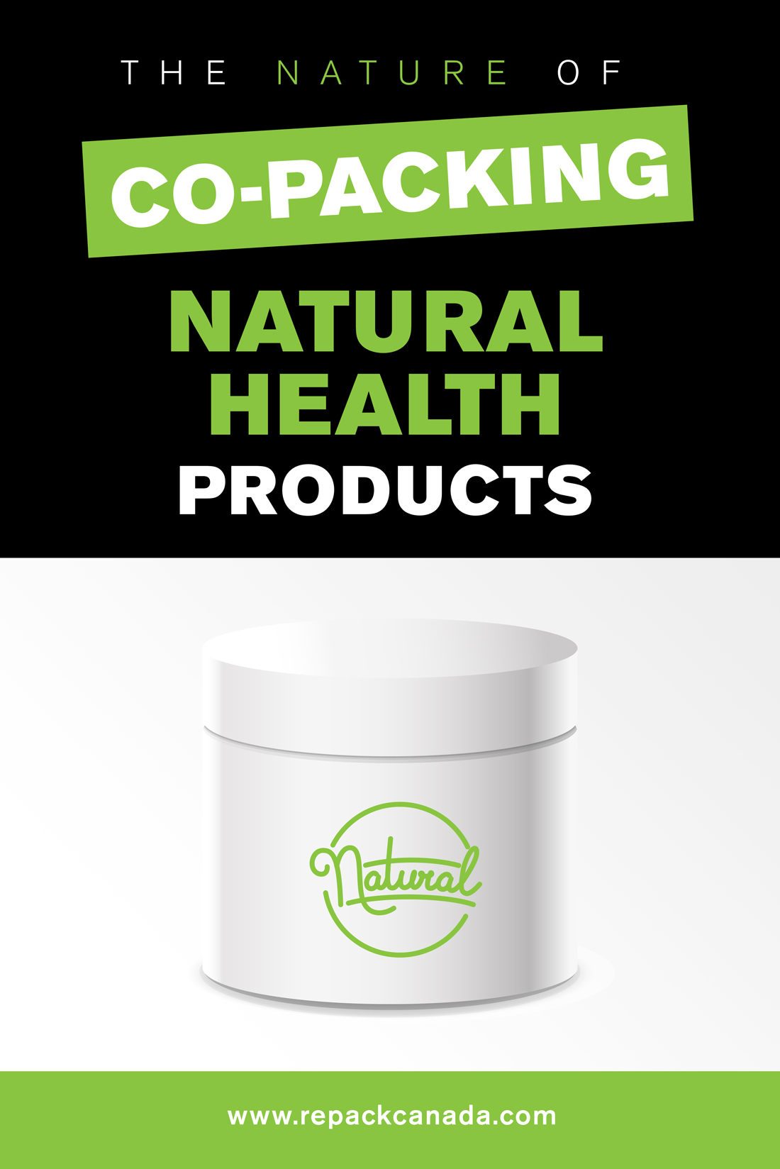 The Nature of co-packing Natural Health Products in Canada