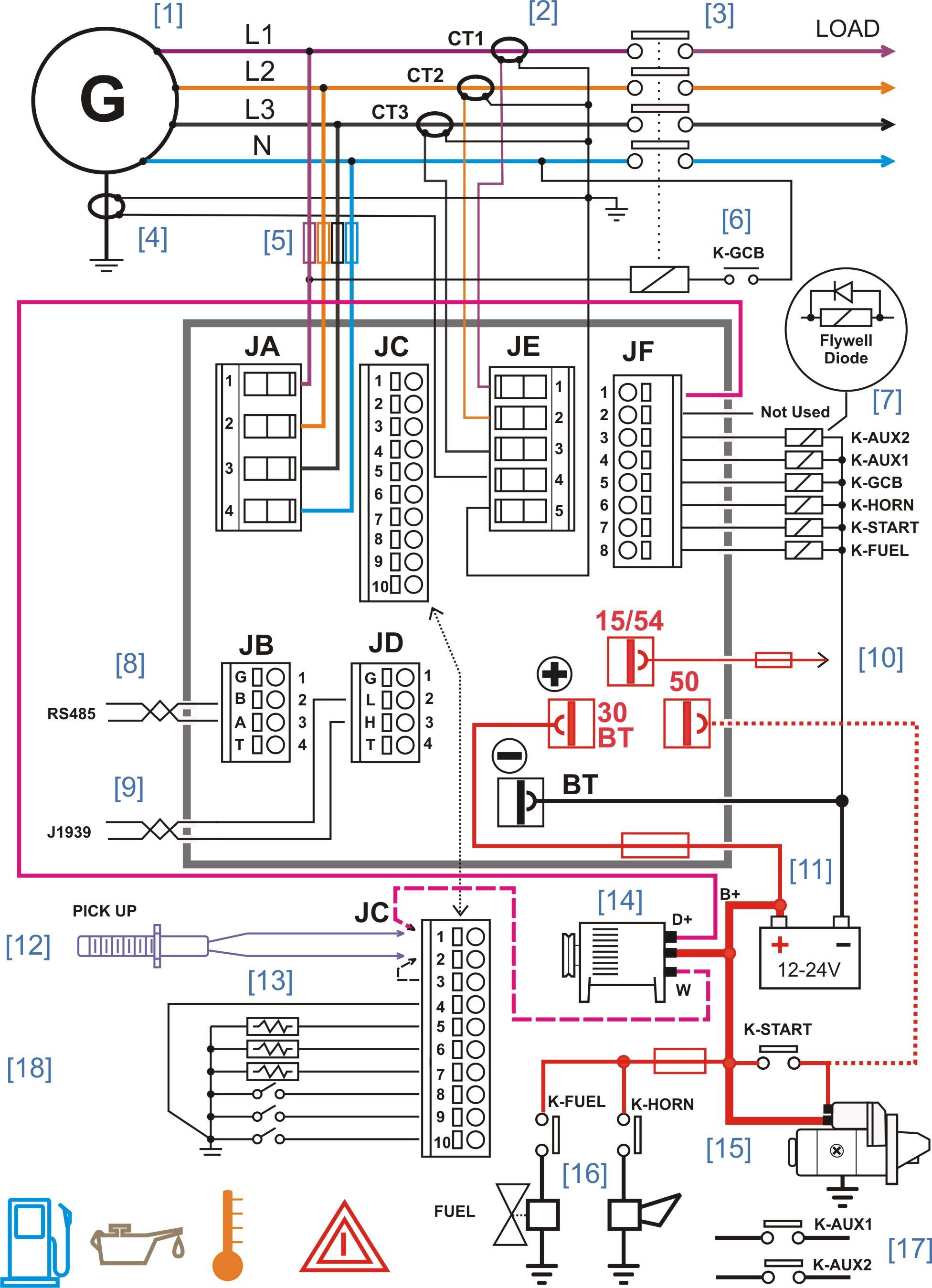 Diagrama de arranque automático para grupo electrógenos